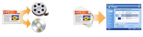 Burn PowerPoint to DVD