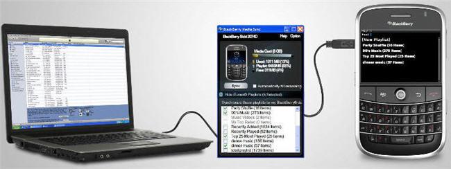 Transfer Video to BlackBerry